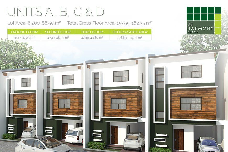 Townhouse 33 Harmony in Quezon City