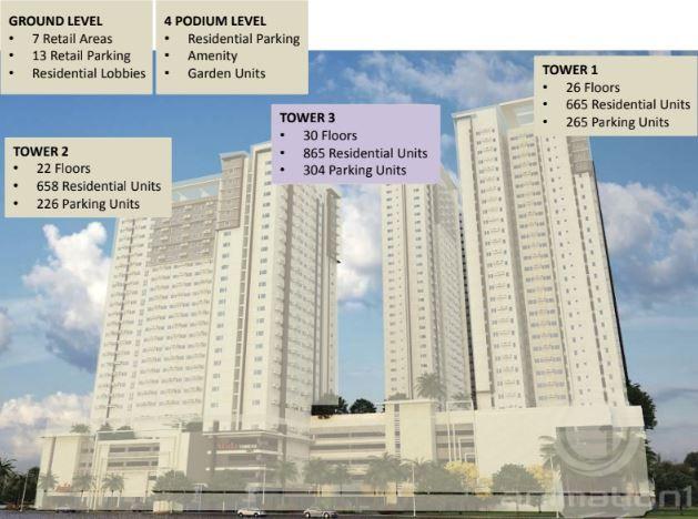 1 Bedroom Unit for sale in Taft, Manila - Avida Towers Prime Taft in Manila